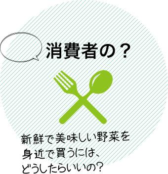 食べる人(消費者)の?